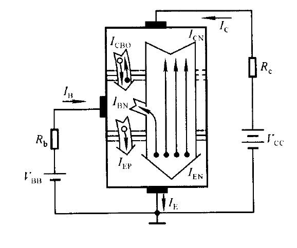 三极管放大电路基本工作原理